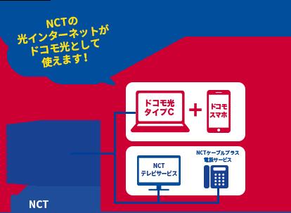 NCTの光インターネットがドコモ光として使えます!