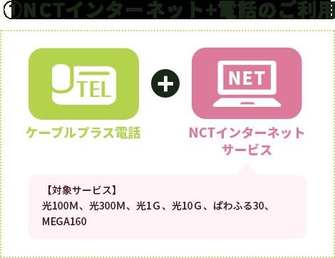 NCTインターネット+電話のご利用